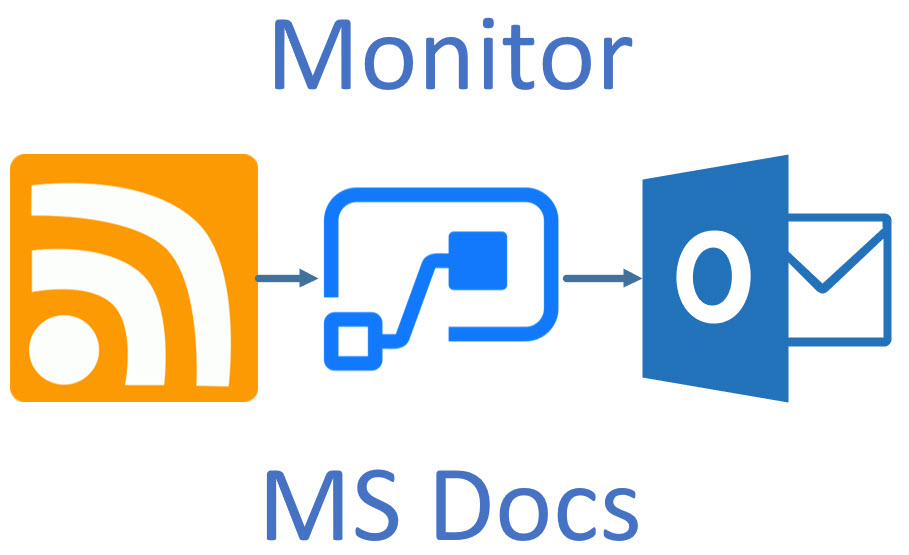 Monitor MS Docs